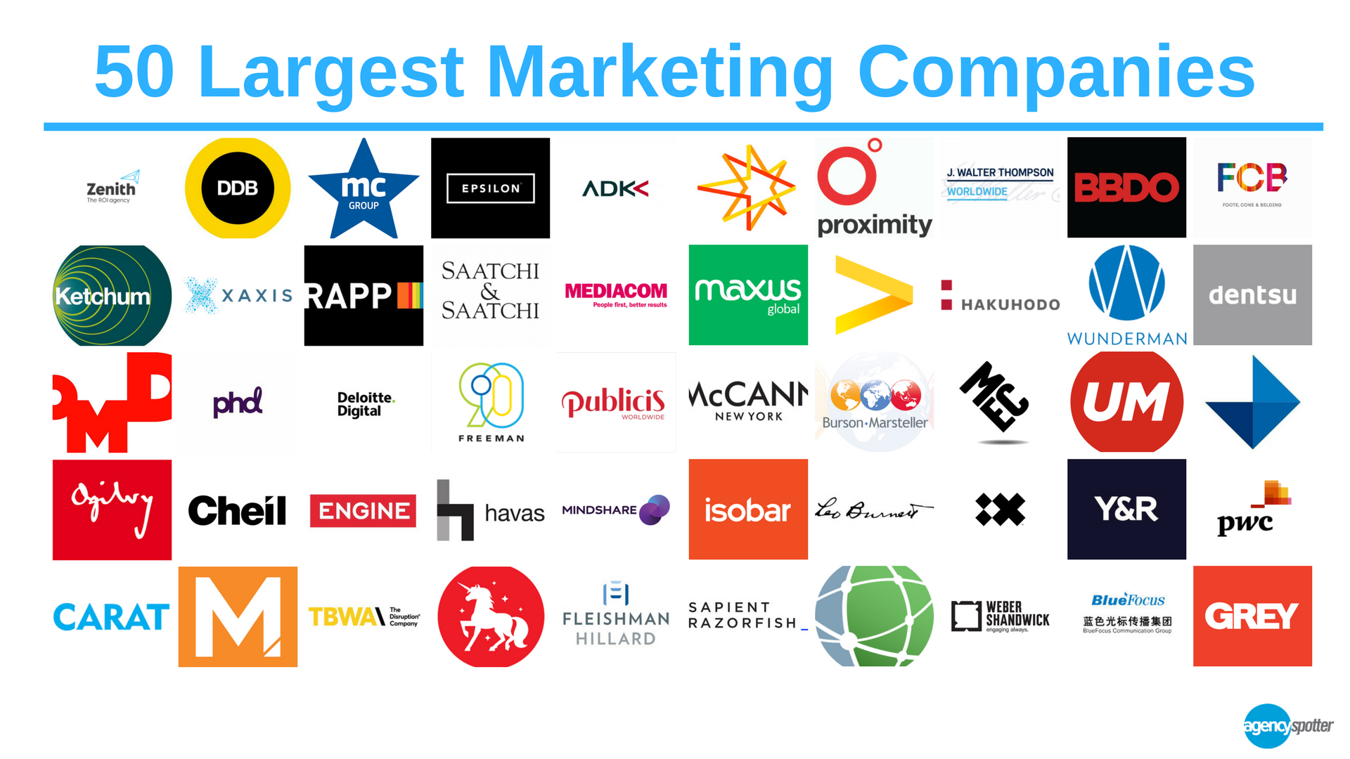 50 Largest Marketing Companies in the World - Leadership ...